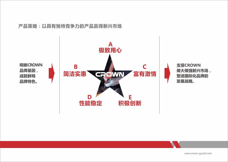 深圳品牌策划公司