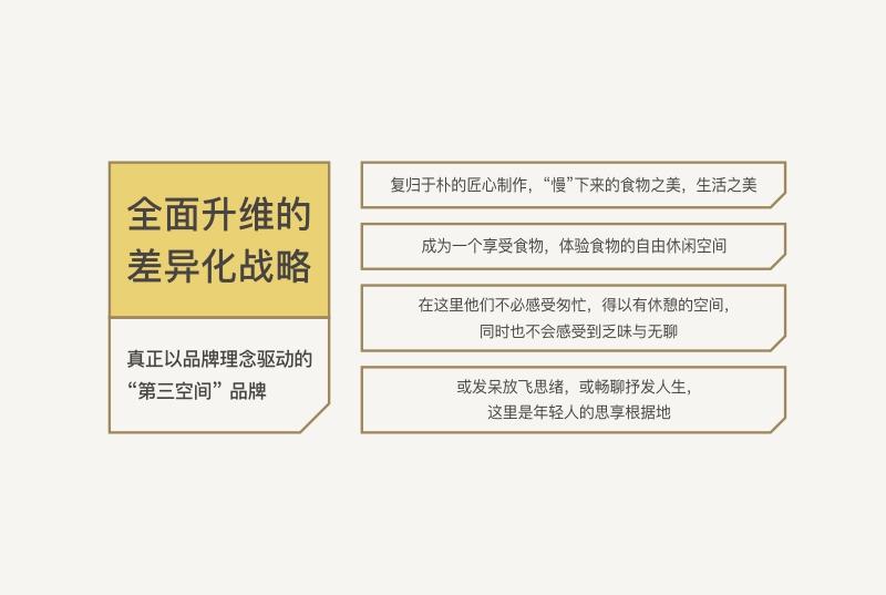 深圳品牌設計